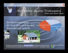 Multimedia-Pr�sentation, Multimedia-CD-ROM, Multimedia, Werbeagentur Graz